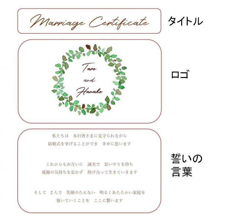 結婚証明書の一般的な構成