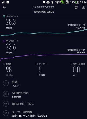 ザグレブ空港でのネットワーク速度測定結果は下り28.3Mbps上り23.6Mbps