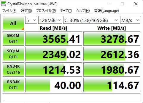 970 EVO Plusのベンチマーク。 Read/Writeともに850 EVOとは桁違いの速さになっています。