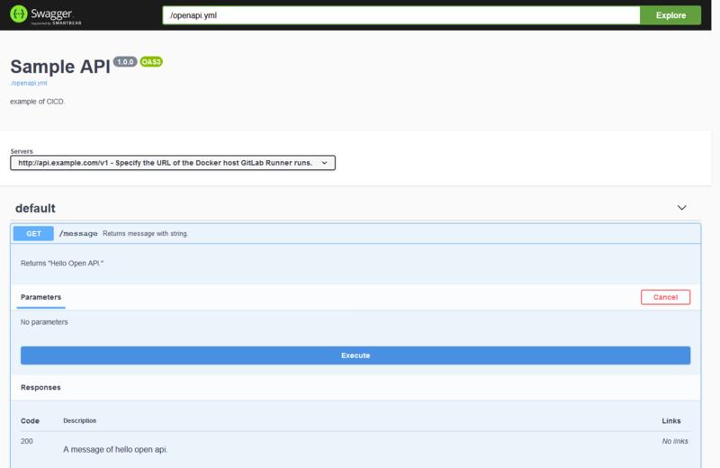 Swagger UIには、http://{DockerホストのURL}:8002でアクセスできます。